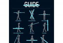 La guida internazionale su come trasportare gli sci