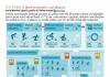 Infografica sport paralimpici invernali, fonte: Superabile Magazine Inail
